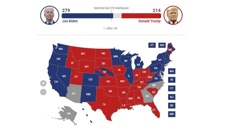 Präsidentschaftswahl Usa