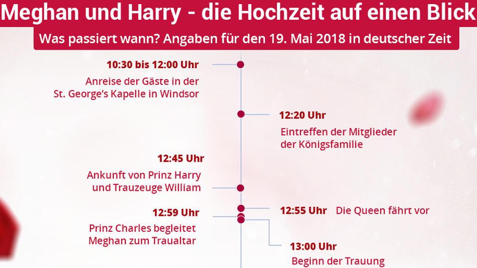Prinz Harry Meghan Markle Das Ist Der Genaue Zeitplan Fur Die